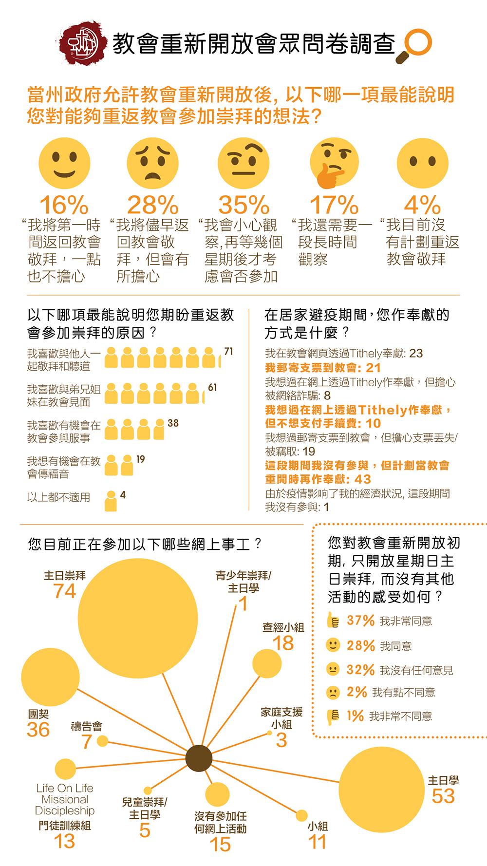 Infographic_Chinese